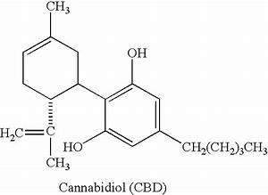 what is cannabinol isolate used for