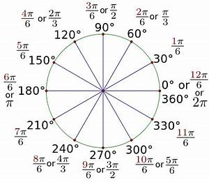 Pie Chart Calculus 1 Degrees And Radians Pre Calculus