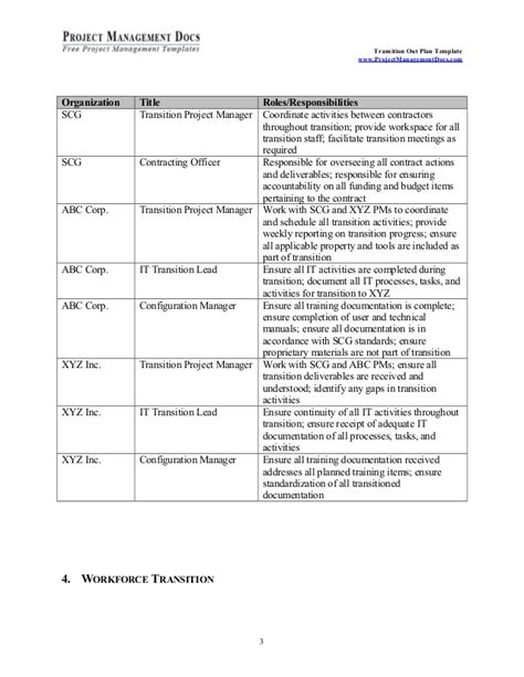 Contract Transition Out Plan Template by Transition Out Plan