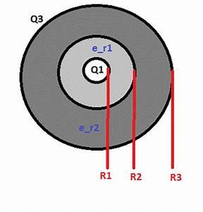 Feldstärke Berechnen : mp forum elektrische feldberechnung zylinderkondensator matroids matheplanet ~ Themetempest.com Abrechnung