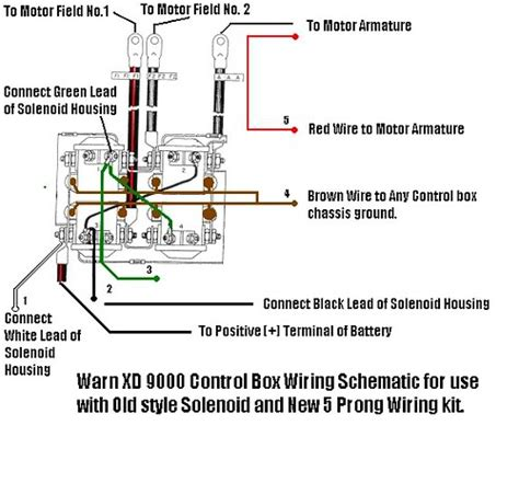 warn xd9000 solenoid wiring the solenoid box can be