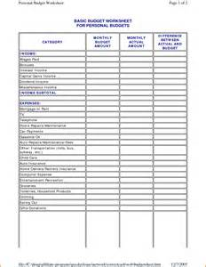 Sle Of Budget Sheet by Simple Budget Worksheetmemo Templates Word Memo