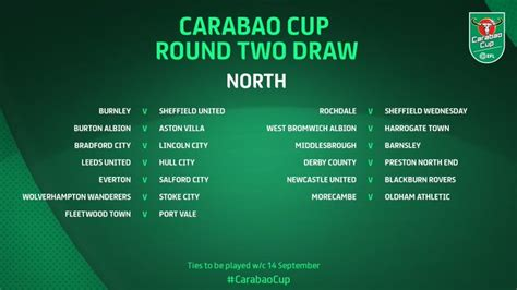 Carabao Cup draw: Holders Manchester City host Premier ...