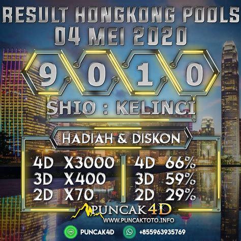 result hongkong pools senin  mei     februari ayam shio