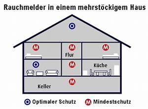 Rauchmelder Wo Anbringen Bayern : feuerwehr schn rpflingen rauchmelder ~ Lizthompson.info Haus und Dekorationen