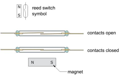 Reed Switch Iamtechnical