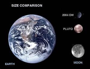 Pluto... Why It's No Longer a Planet - SnowBrains.com