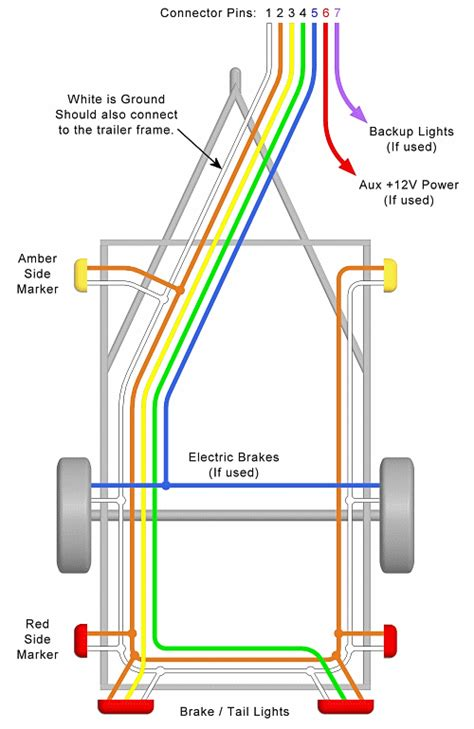 Trailer Wiring Diagrams For Single Axle Trailers