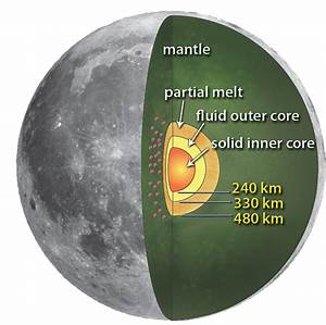 Do We Have Knowledge Of The Geology Of The Moon