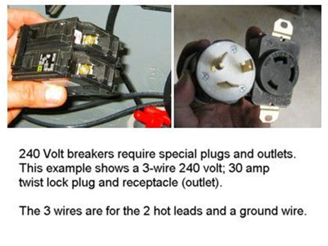 How Install Volt Circuit Breaker