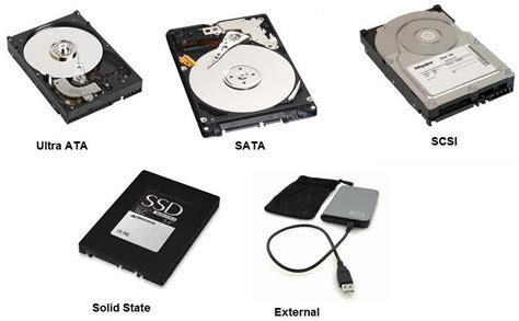 Different Types Of Computer Hard Drives