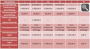 Steuerklasse 2 Berechnen : steuerklasse 2 die lohnsteuerklasse f r alleinerziehende ~ Themetempest.com Abrechnung