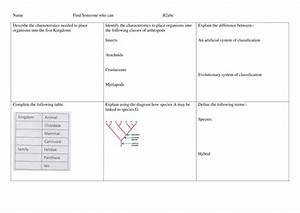 Gcse Biology Revision Resources  Notes And Questions