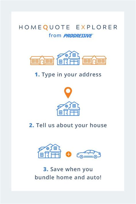 compare home insurance rates  homequote explorer