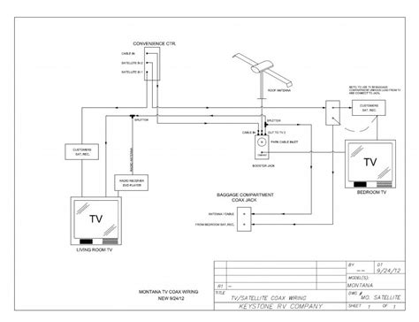 Rv Television Wiring Diagram by Rv Tv Wiring Diagrams Wiring Schematic Diagram