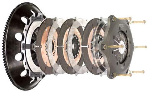 Construction And Working Of Multiplate Clutches