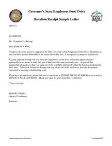 Charitable Contribution Acknowledgement Letter Template