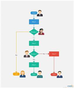 Best 25  Process Flow Diagram Ideas On Pinterest