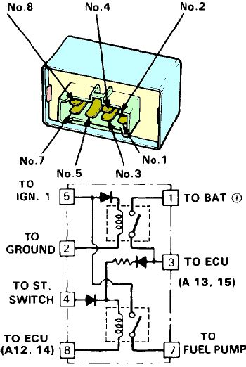 Auto Alternator Wiring Diagram