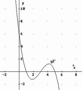 Durchschnittliche Steigung Berechnen : mathe treff der bezirksregierung d sseldorf mathematik f r die schule ~ Themetempest.com Abrechnung