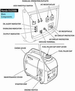 Honda Generator Parts Diagram Together With Honda 3000