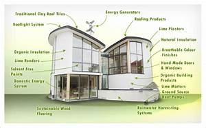 Water supply design approach and methodologies ideas park mobile blueprint homes suppliers top 5 eco house designs ccd engineering ltd malvernweather Image collections