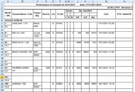 table format  excel  gridview  aspnet stack