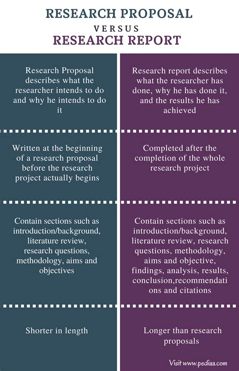 4 qualities of a critical thinker how to write a dissertation cover letter no name uk english 12 writing assignments english 12 writing assignments