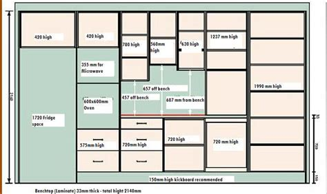 standard kitchen cabinet sizes chart construction of diy flat pack kitchens panels kickboards
