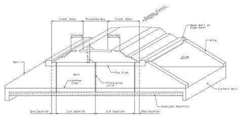 Design Of Box Culvert Examples - Ivoiregion