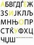 Macedonian Alphabet | Macedonian, Macedonian language ...