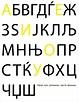 Macedonian Alphabet by sternradio7 on deviantART ...