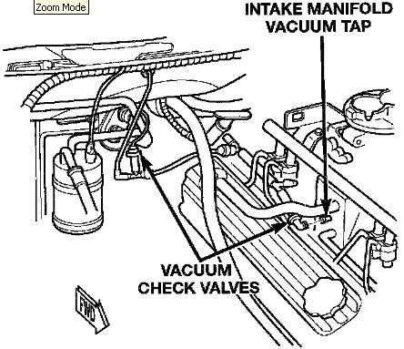 1999 Dodge Dakotum Vacuum Diagram by 1999 Dodge Ram 4wd 360 V8 Heat Temperature