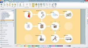 Workflow Flowchart Symbols