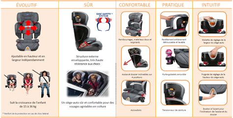 attacher un siege auto bebe chicco siège auto oasys groupe 2 3 black amazon fr bébés