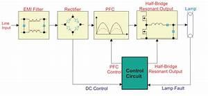 Electronic Ballast  Working Principle  U0026 Circuit Diagram