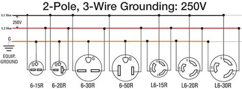 250 Volt Schematic Wiring Diagram by Wiring 240 Volt Schematic 3 Wires Wiring Diagrams