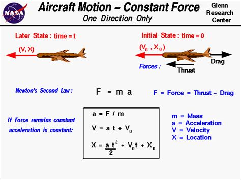 Motorboat Position Definition by Airplane Motion