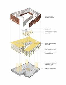 Olver  John W  Design Building - Campus Planning