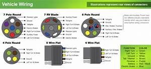 Trailer Wiring Code