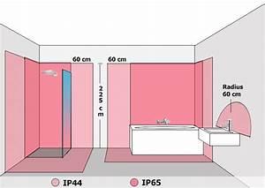 Steckdose Waschbecken Schutzbereich Elektro Installationszonen Im