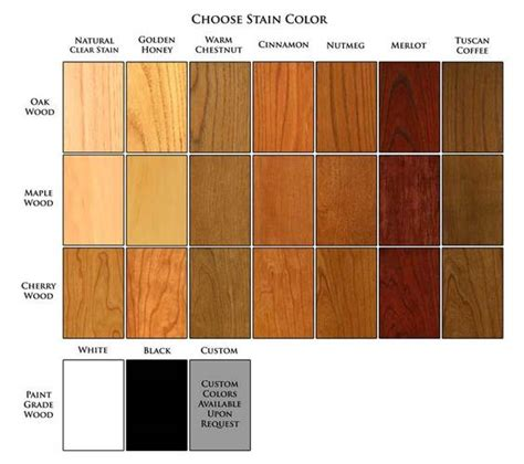 england classic wood stain finish sample wainscoting