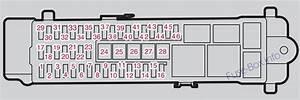 Fuse Box Diagram  U0026gt  Volvo V40  2013