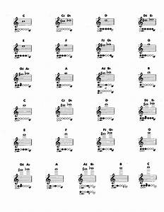 Flute Chart Sample Free Download