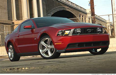 Detroit Tops Quality Survey  Midsize Sporty Car (1