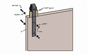 the real guide to diy barn door hardware installation With barn door assembly