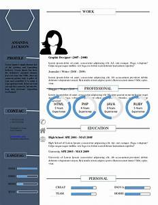 branding professional resume antitesisadalahxfc2com With risesmart resume writer