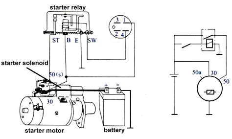 starter solenoid relay wiring diagram 3 typical car starting system diagram t x