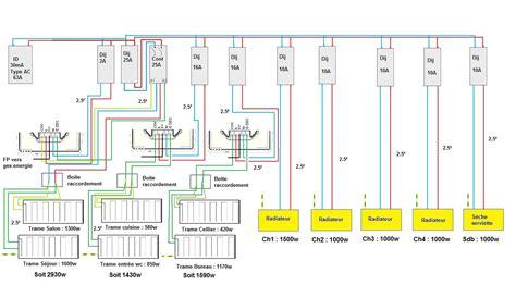 branchement chauffage au sol electrique