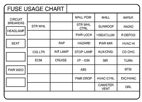 pontiac grand prix mk sixth generation  fuse box diagram auto genius
